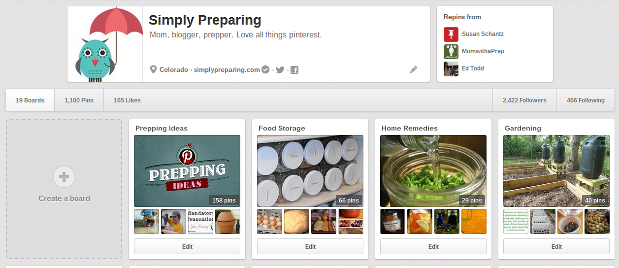 Top Prepper on Pinterest
