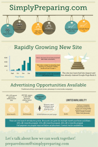 Current rates to advertise on a prepping blog