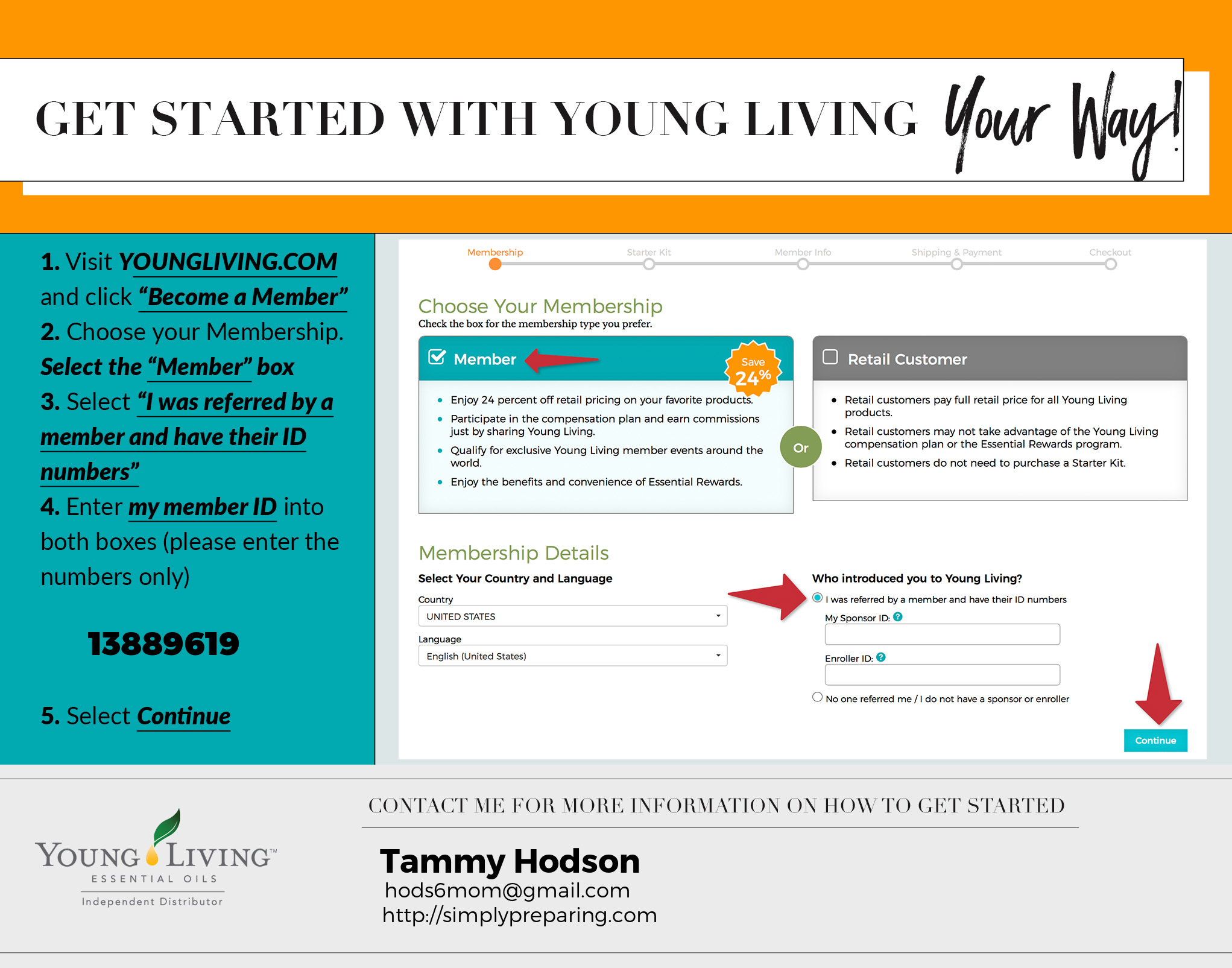 How To Order A Young Living Premium Starter Kit Simply Preparing
