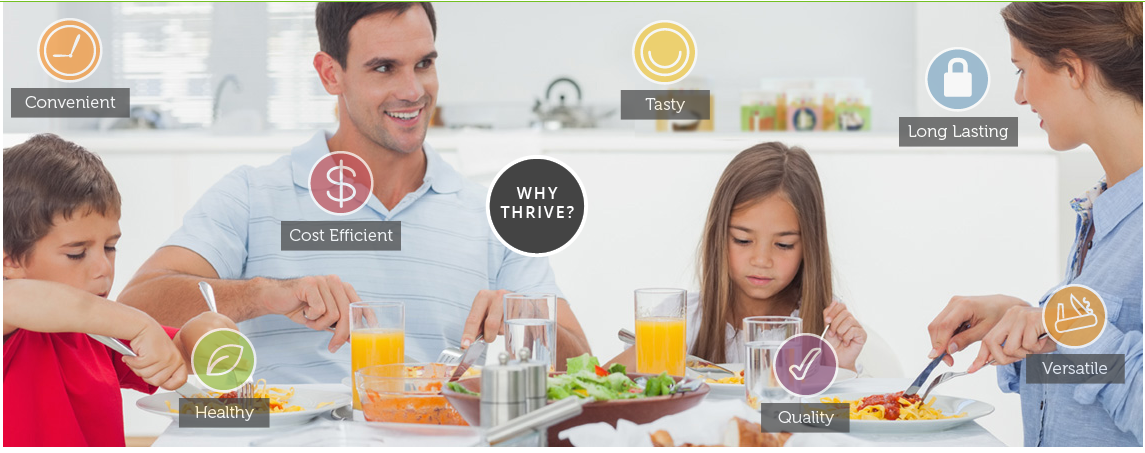 Long Term Food Storage Supply Plan with Thrive Life Freeze Dried Foods